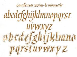 scrittura cancelleresca corsiva - tavola di James Clough